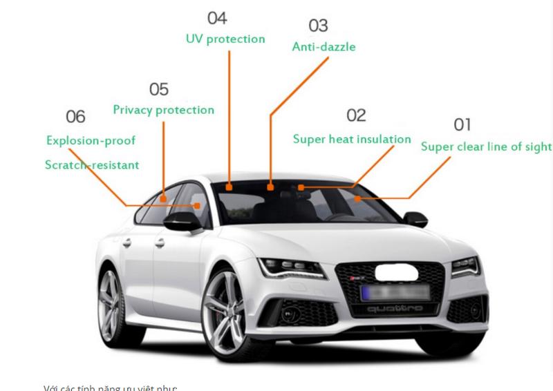 Sử dụng và bảo quản xe mới dán phim cách nhiệt