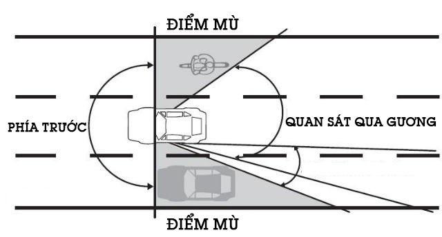diem-mu-cua-xe-o-to-thuong-gap-phai